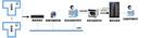 公共資源中心評標視頻集中刻錄歸檔方案