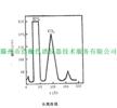 浩瀚GC-790碳酸饮料中二氧化碳测定气相色谱仪
