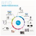 金碟RFID智能圖書館解決方案