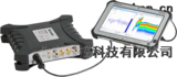 USB频谱分析仪WK-RSA500A系列