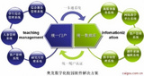 数字化校园软件-心理测评管理系统