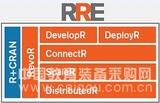 Revolution R Enterprise 强大的大数据分析平台