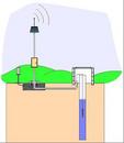 AQUALERT水质监测系统