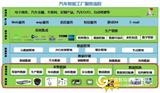 恒润科技BMS自动化生产测试系统