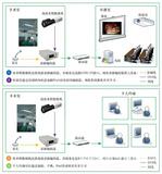 奥维视讯推出基于网络的互动型分布式手术示教系统