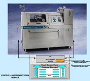 高压微射流纳米分散仪(高压均质机)M-700 series