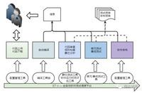 ET·ci — 全自动软件测试调度(持续集成)平台