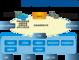 AVCare 教育城域网解决方案