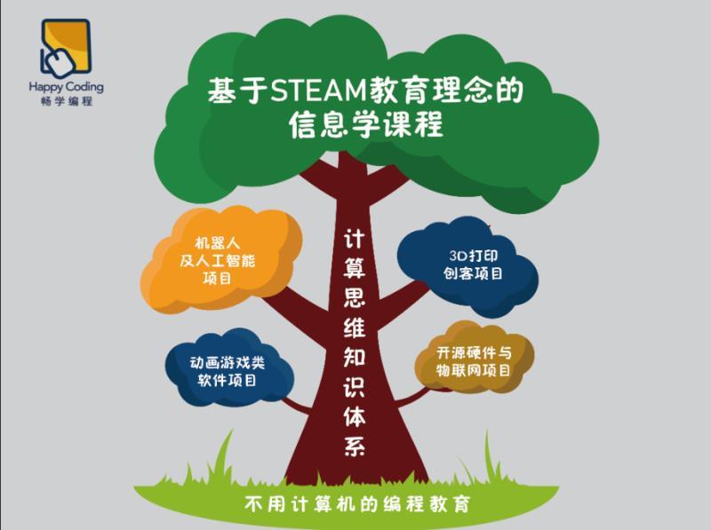 畅学编程佟钢:为少儿编程打造良性生态圈