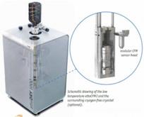 无液氦低温强磁场共聚焦显微镜