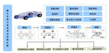 车载以太网一致性测试套件INTEWORK-TAE AETP