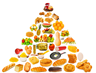 营养配餐  膳食  配餐管理系统   老人配餐