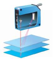 激光位移传感器/激光距离传感器