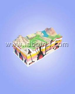 教学模型-地质构造模型-火山综合演示模型