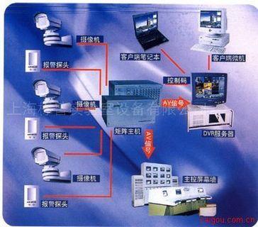 校园教学观摩监考安保系统