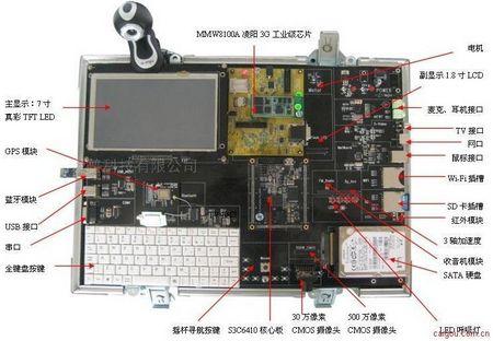 3G物联网实验箱