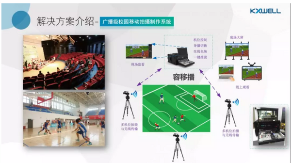 高品质智能拍摄系统服务教育 KXWELL技术交流活动泰安站现场纪实