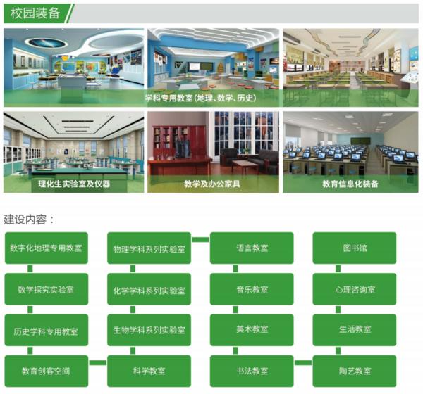 中教啟星:3年新建數十所學校,我們用實力說話