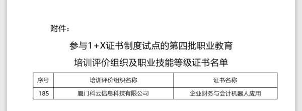 喜讯!厦门科云确认入选1+X证书制度试点的第四批职业教育培训评价组织!