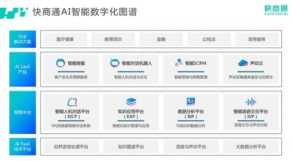 """快商通认证为福建省2021年度数字经济领域未来""""独角兽""""创新企业"""