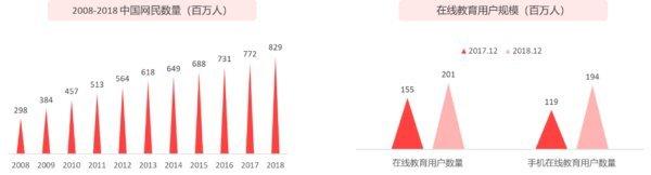 多鲸资本研究院发布《2019年在线K12教培行业分析报告》
