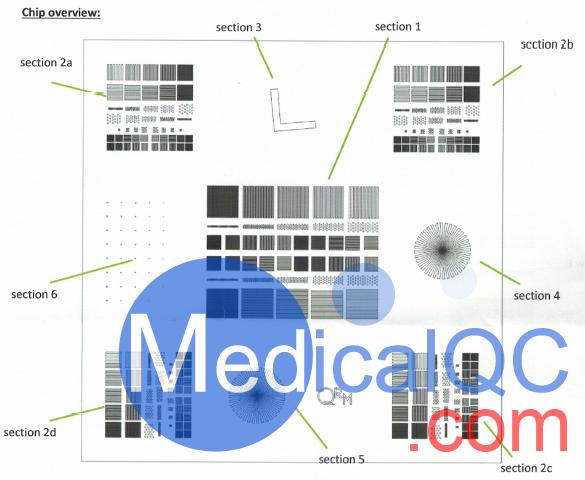 MicroCT的空间分辨率测试解决方案