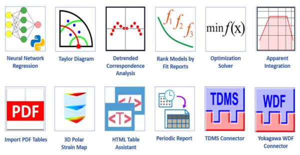 OriginPro圖形可視化和數據分析軟件2021版本已正式發布