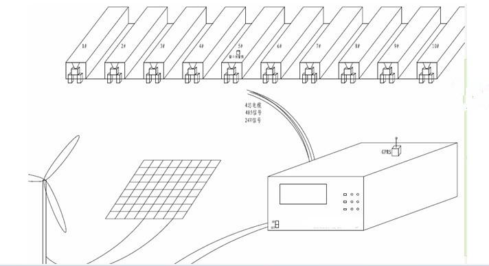 径流小区产流过程观测系统/径流小区产流过程观测仪