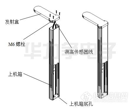 HLZ-10身高体重测量仪 超声波体检机【华力争】