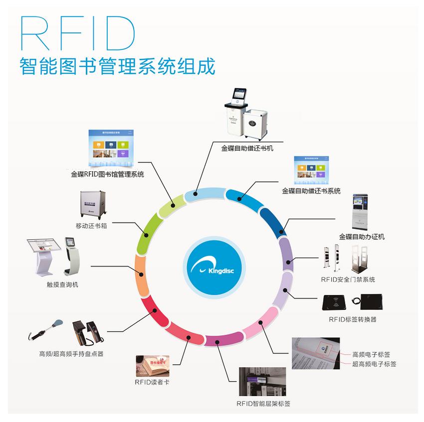 金碟RFID图书馆管理系统