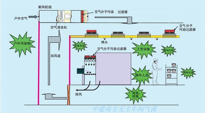 流动彩灯电路原理图