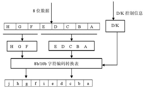 电路 电路图 电子 设计 素材 原理图 600_368