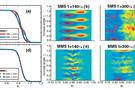 北京大学磁约束热核聚变研究取得重要进展