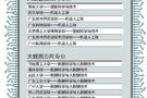 广东7高校增AI专业 13高校增大数据专业