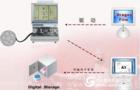 缩微胶片档案数字化应用