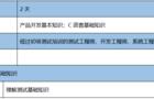 北京3月20-21日培训邀请函|嵌入软件初级测试