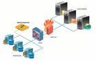 国联易安:数据库安全加密 保障敏感数据安全