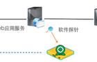 """数据库安全审计的""""业务安全审计""""为何重要?"""