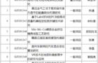 江西应用技术职业学院10项课题喜获2019年度江西省教育厅科学技术研究项目立项