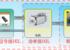 電機控制系統測試新技術:功率級HIL