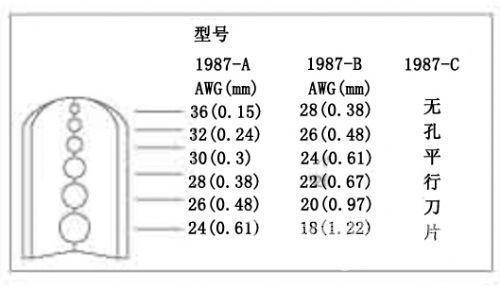 理想IDEAL热剥线钳65-1987