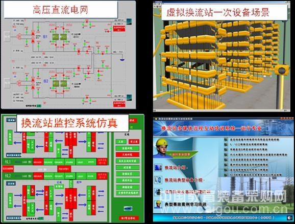 电力培训仿真平台
