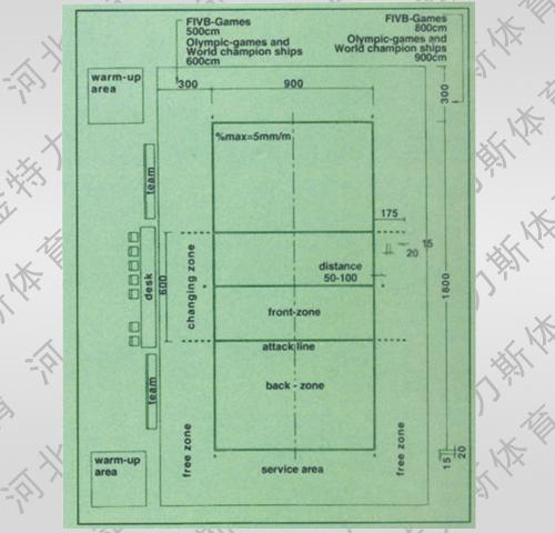 排球场标准界限和尺寸