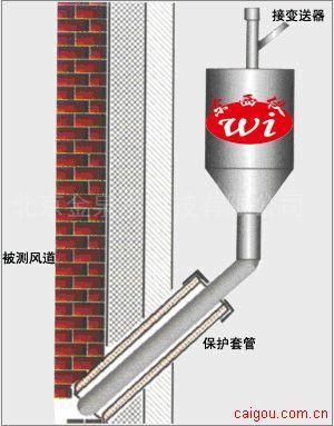 防堵风压取样装置