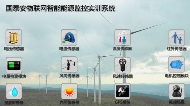 物联网应用教学实训系列产品(国泰安)