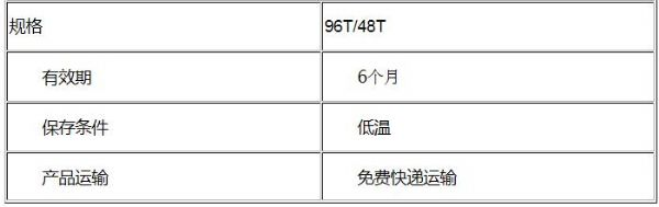 进口/国产大鼠8羟基脱氧鸟苷(8-OHdG)ELISA试剂盒