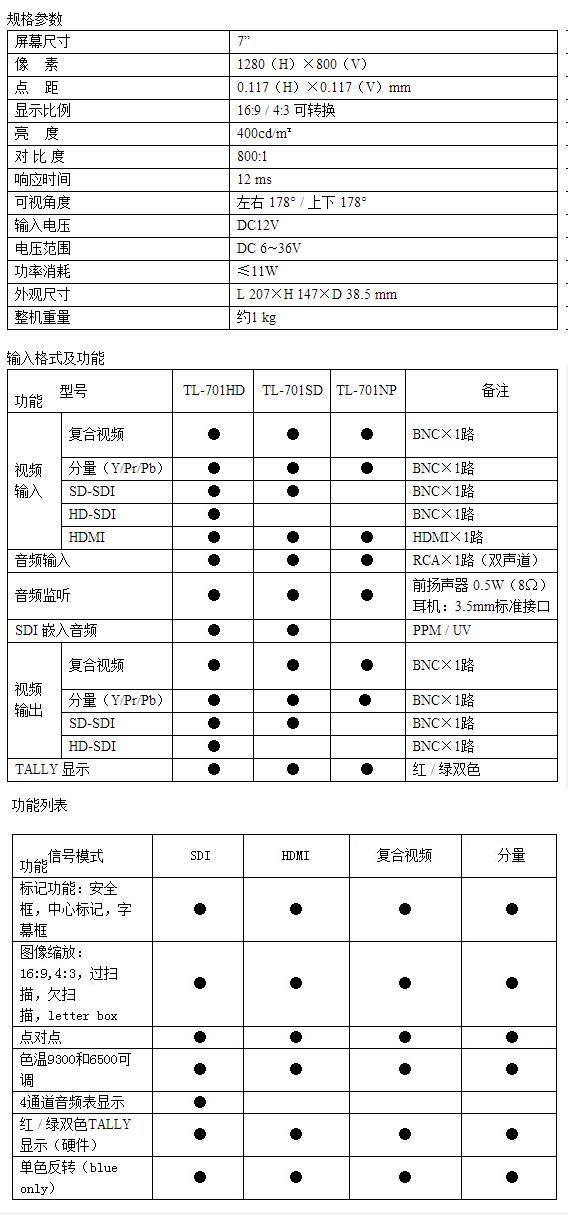 瑞鸽单机标准监视器TL-701HD