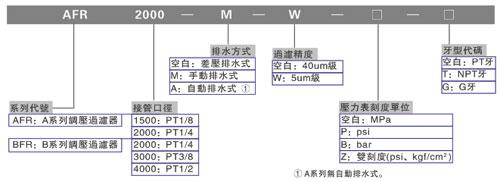 空气过滤减压器HAD-AFR2000