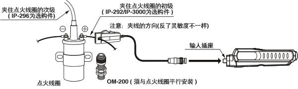 HT-6100多功能转速表
