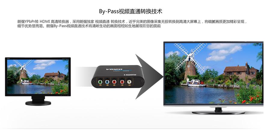 朗强色差YPbPr转HDMI转换器
